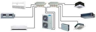 Mini VRF Klima Sistemleri