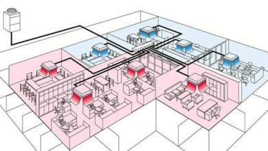 Heat Recovery VRF Klima Üç borulu Isı Geri Kazanımlı Sistem Özellikleri